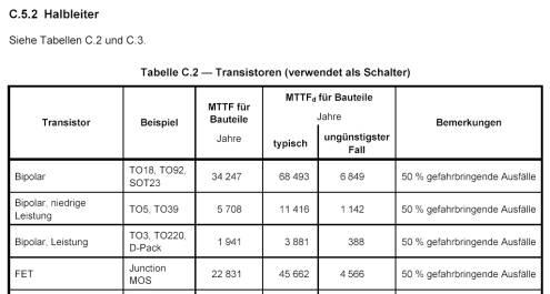 Performance Level Berechnen : dann parts count verfahren anwenden d h mttf summieren ~ Themetempest.com Abrechnung
